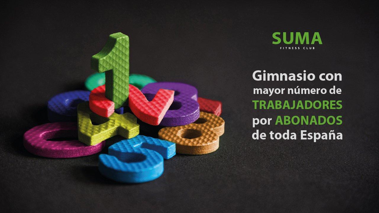 Gimnasio Castellón | SUMA Fitness Club Rafalafena | Ranking CMD Sport